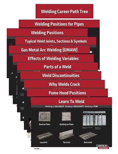 welding safety test