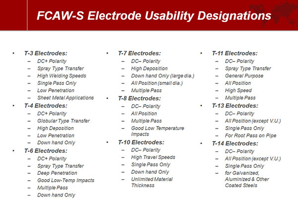 Flux-Cored Electrodes' Usability Designators: What Do They Mean?