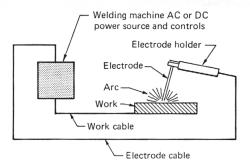 arc welding fundamentalsTig Welding Circuit Diagram #21