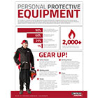 Download Personal Protective Equipment Infographic