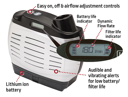 Viking 3350 Papr With Standard Battery