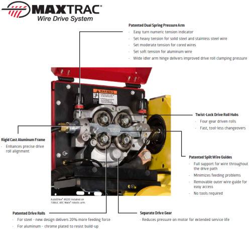 Maxtrac 50 Manual