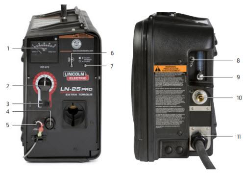LN-25 PRO Wire Feeders