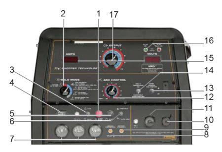 lincoln vantage 400 wiring diagram general wiring diagram rh ethosguitars co uk