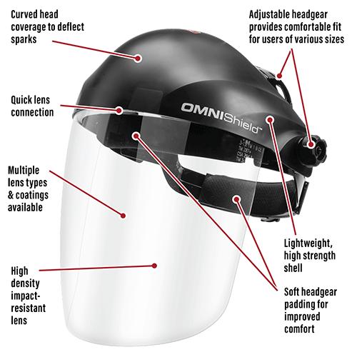 OMNIShield™ Clear Face Shield - Standard - K3750-1