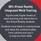 VRTEX Infographics
