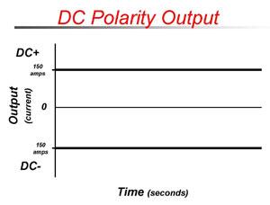 welding rod diagram dc vs ac polarity for smaw  dc vs ac polarity for smaw
