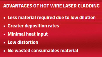 Hot Wire Laser Cladding Advantages